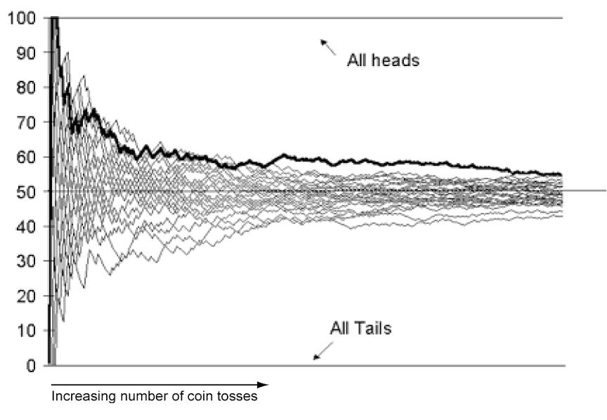 expected value coin toss